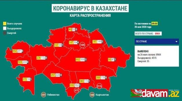 Qazaxıstanda bir gündə 438 nəfər koronavirusa yoluxub