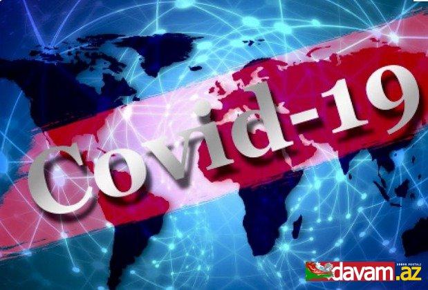 Amerikada son sutkada COVID-19-a 52 291 yoluxma qeydə alınıb, 635 nəfər ölüb